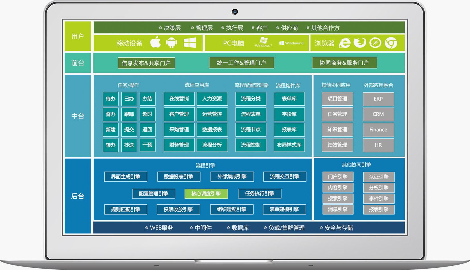 工作流管理技术基础_泛微工作流引擎_流程管理平台